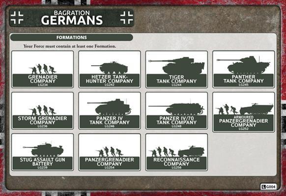 Bagration: German Unit Cards (engl.)